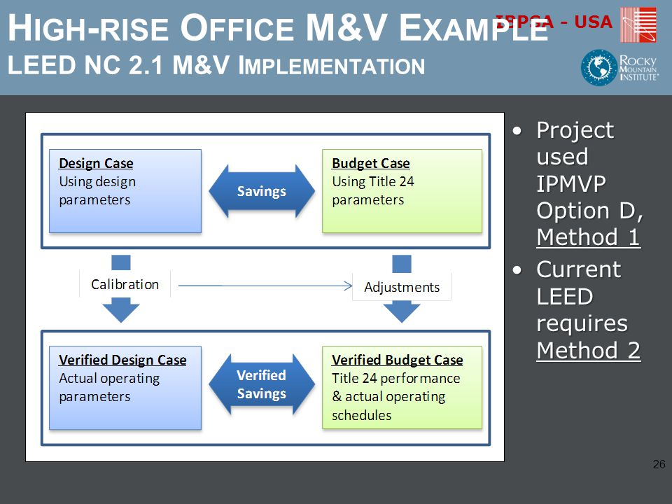 High-rise Office M&V Example LEED NC 2.1 M&V Implementation