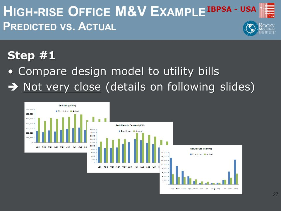 High-rise Office M&V Example Predicted vs. Actual