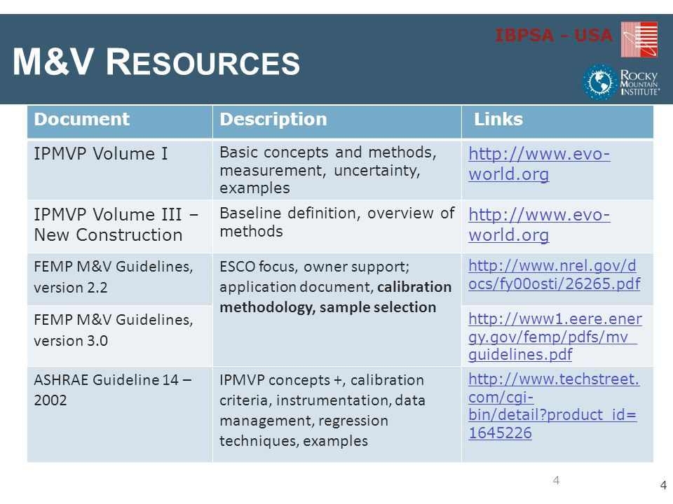 M&V Resources Document Description Links IPMVP Volume I