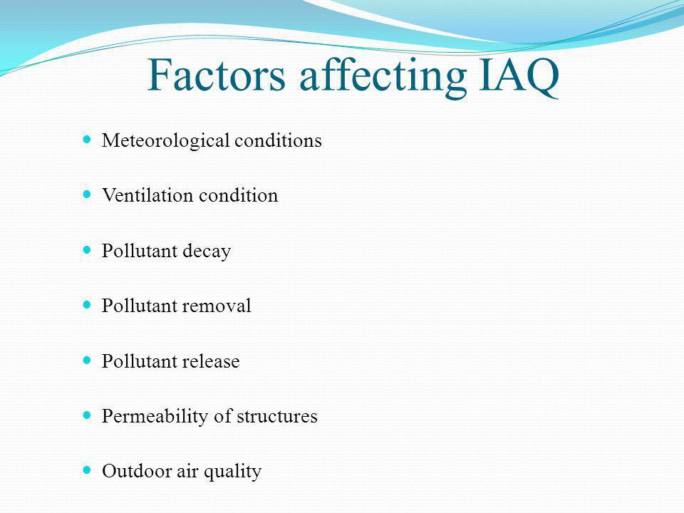 Factors affecting IAQ Meteorological conditions Ventilation condition