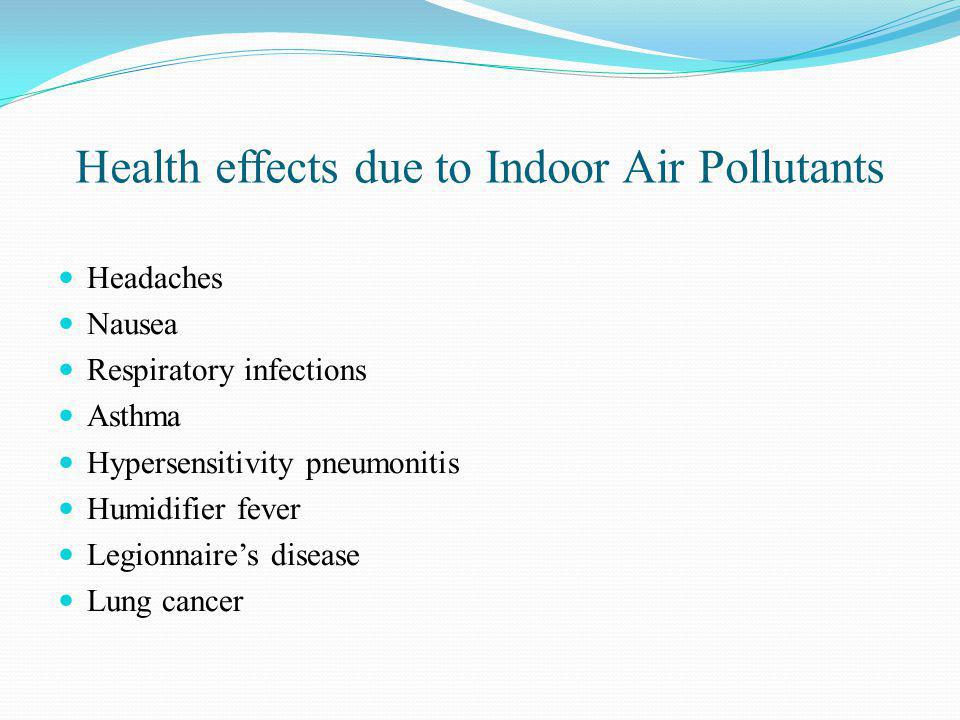 Health effects due to Indoor Air Pollutants