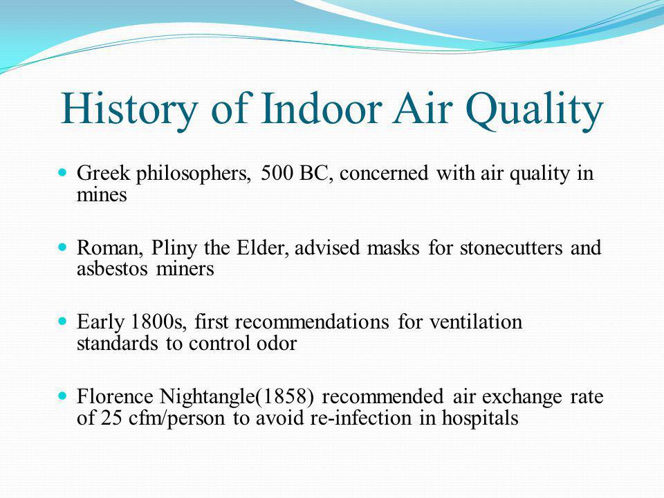 History of Indoor Air Quality