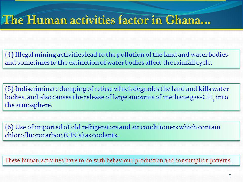 The Human activities factor in Ghana...