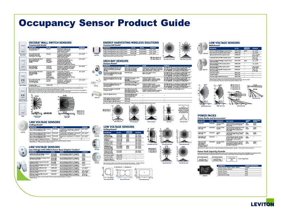 Occupancy Sensor Product Guide