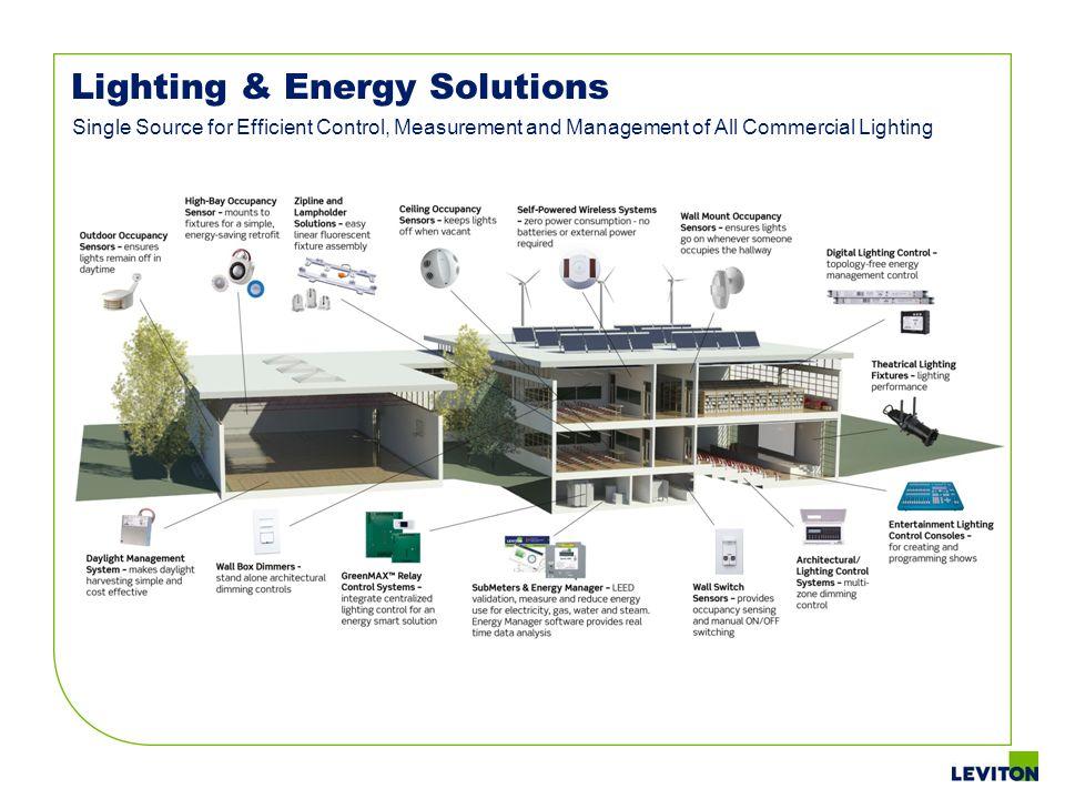 MULTI - TECH Lighting & Energy Solutions