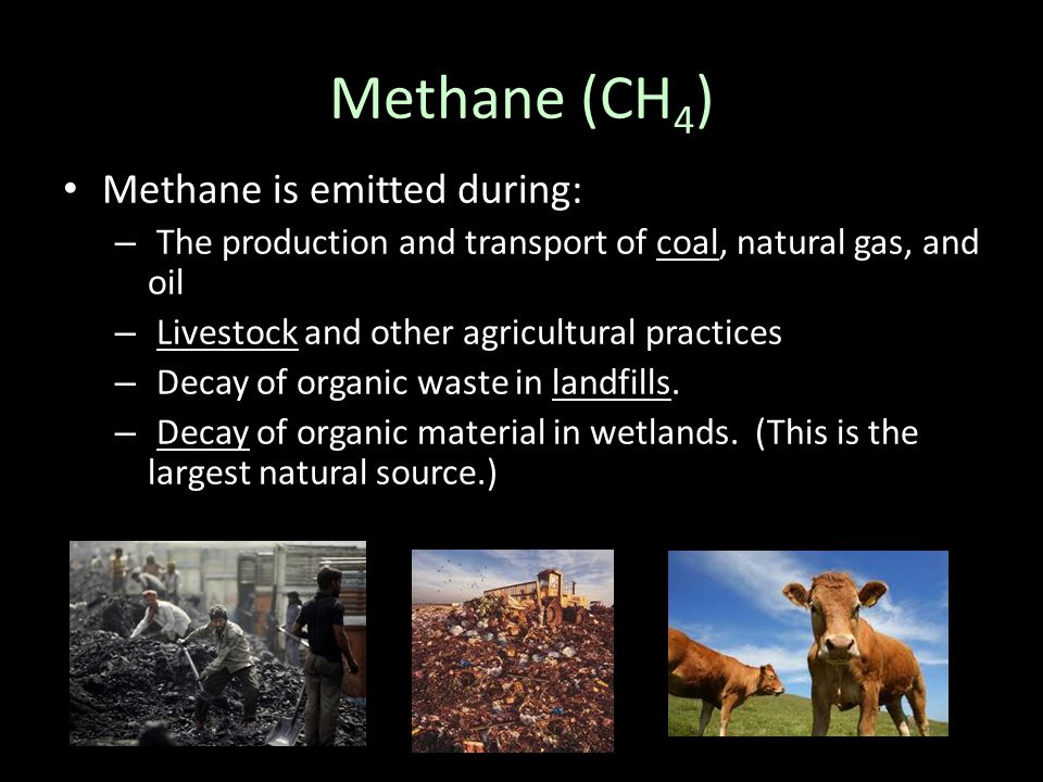 Methane (CH4) Methane is emitted during: