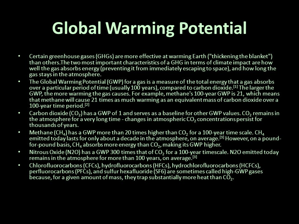 Global Warming Potential