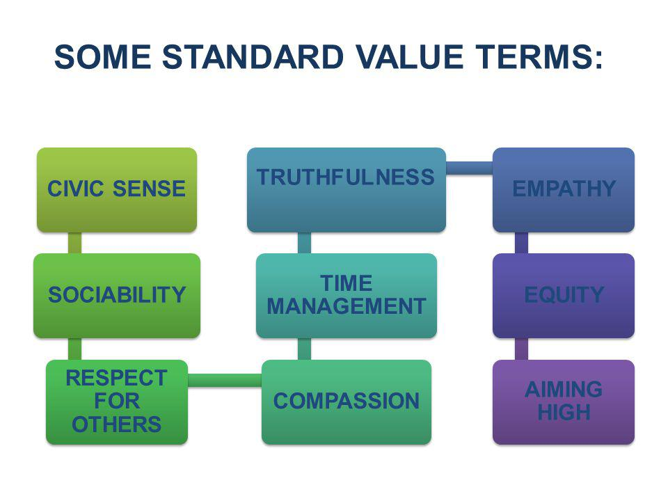 SOME STANDARD VALUE TERMS: