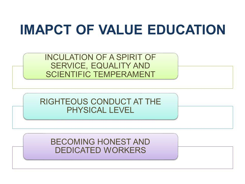 IMAPCT OF VALUE EDUCATION