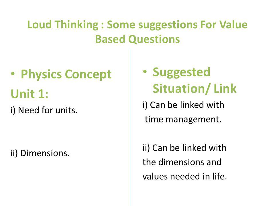 Loud Thinking : Some suggestions For Value Based Questions