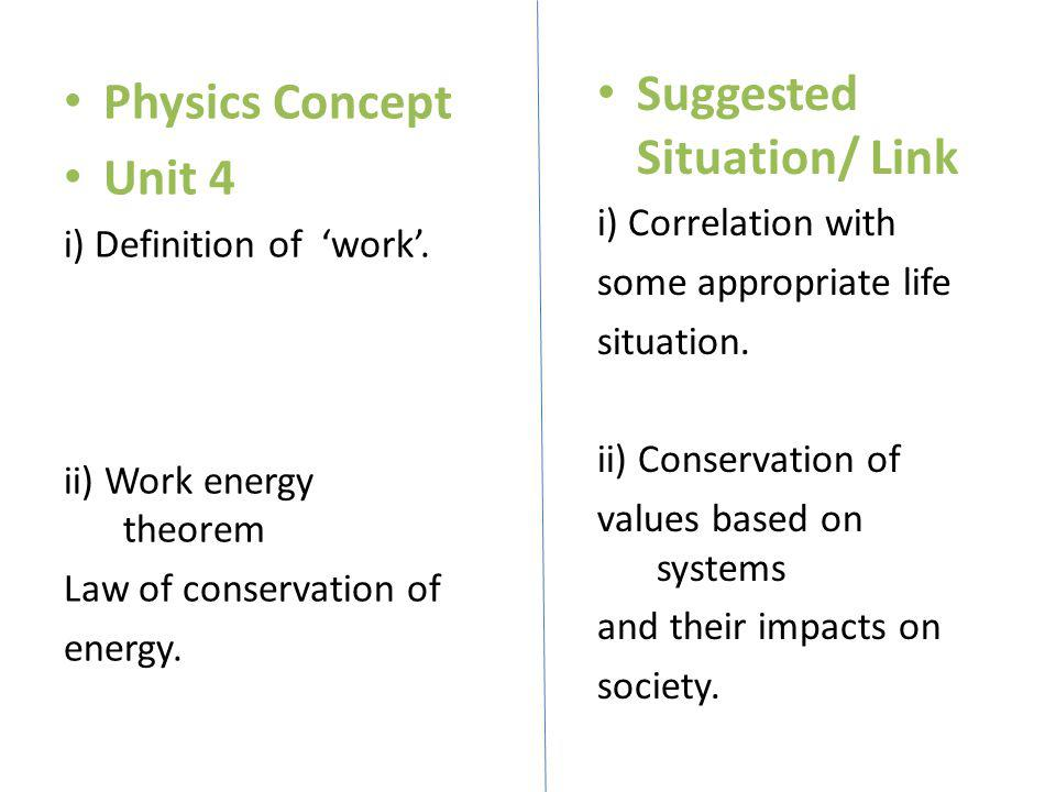 Suggested Situation/ Link Physics Concept Unit 4