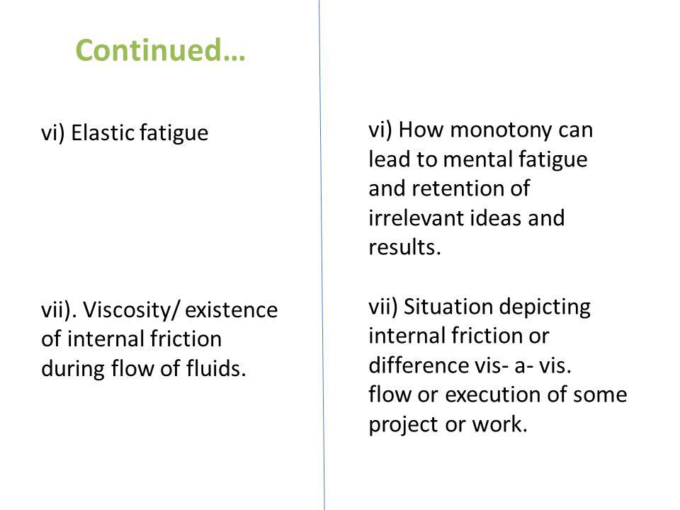 Continued… vi) Elastic fatigue vii). Viscosity/ existence of internal friction during flow of fluids.