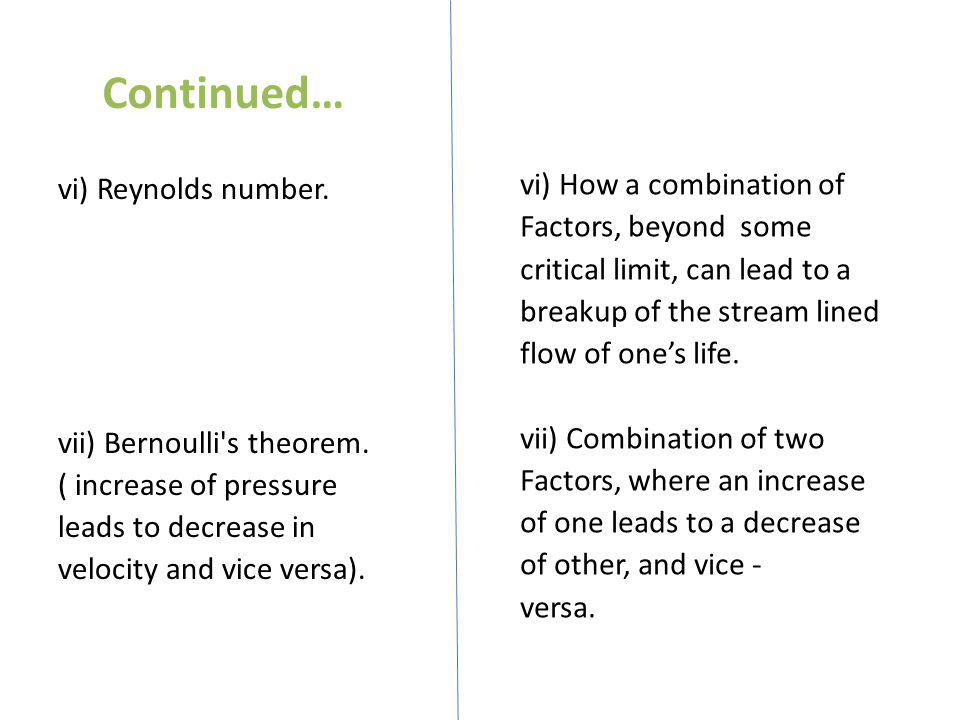 Continued… vi) Reynolds number. vii) Bernoulli s theorem. ( increase of pressure leads to decrease in velocity and vice versa).