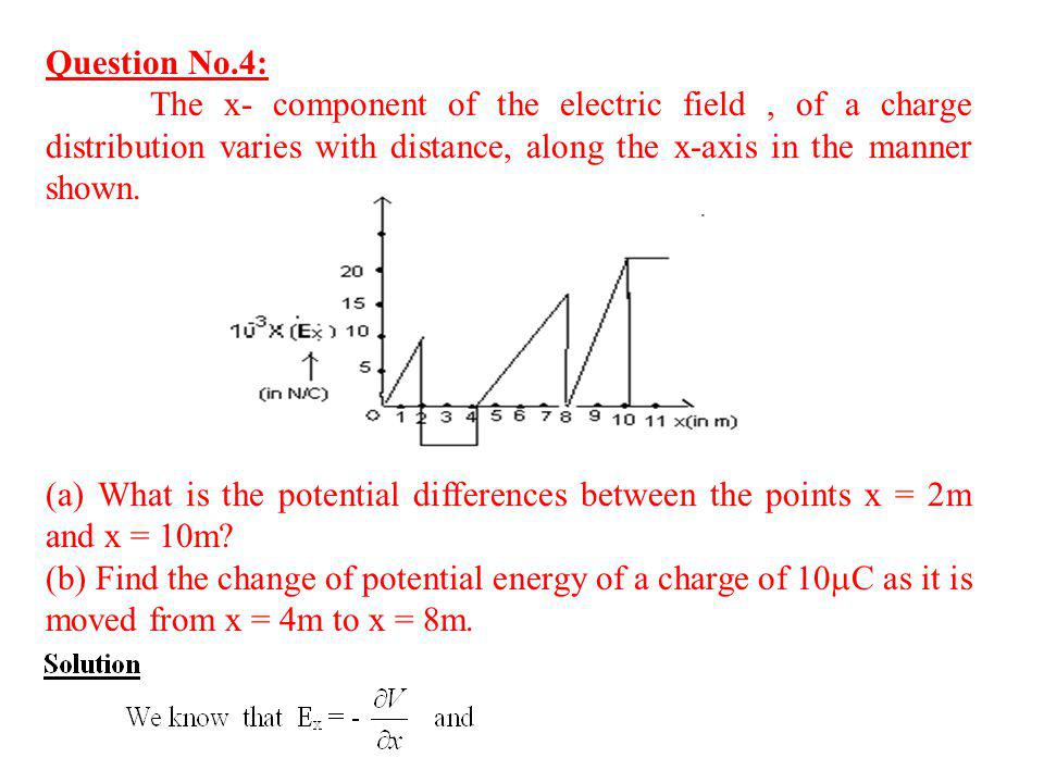 Question No.4: The x- component of the electric field , of a charge distribution varies with distance, along the x-axis in the manner shown.