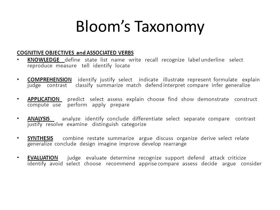 Bloom's Taxonomy COGNITIVE OBJECTIVES and ASSOCIATED VERBS