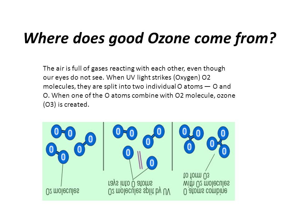 Where does good Ozone come from