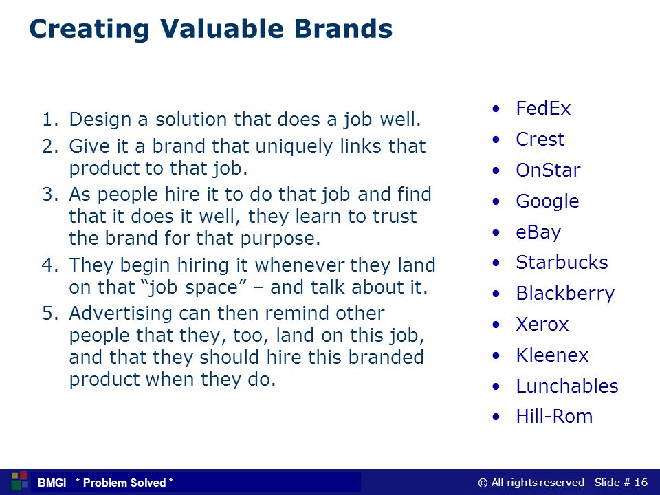 Creating Valuable Brands