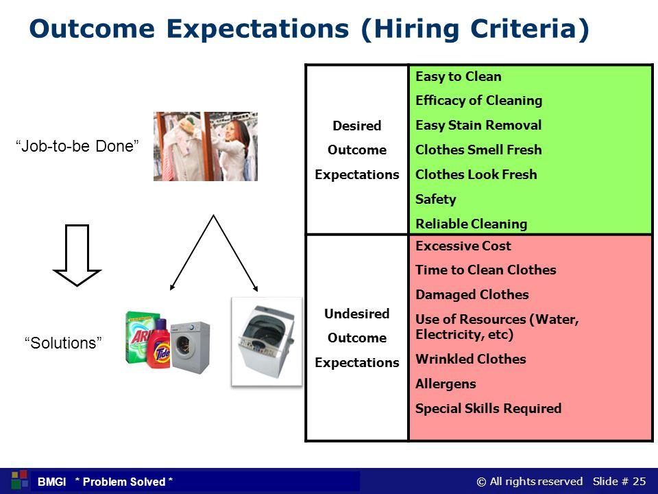 Outcome Expectations (Hiring Criteria)