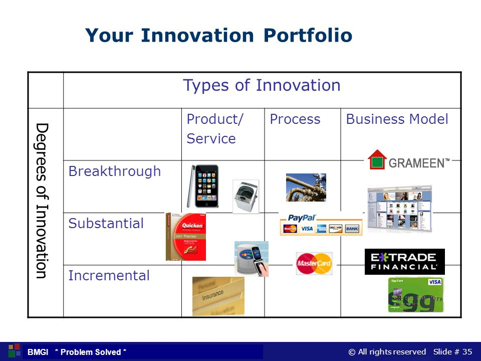 Your Innovation Portfolio