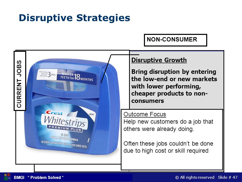 Disruptive Strategies