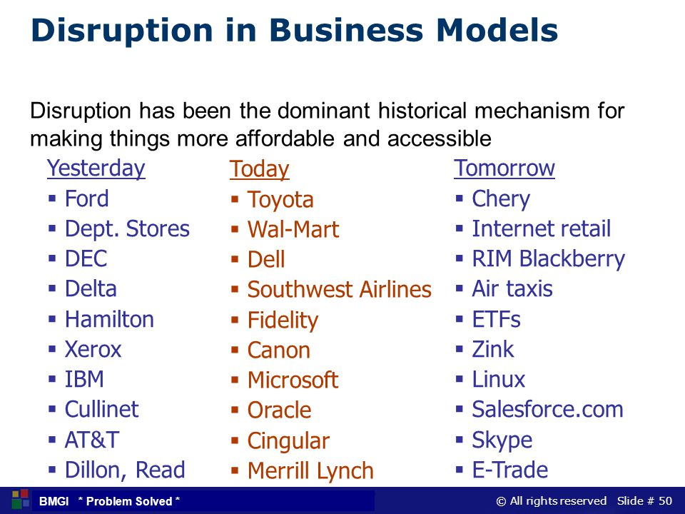 Disruption in Business Models
