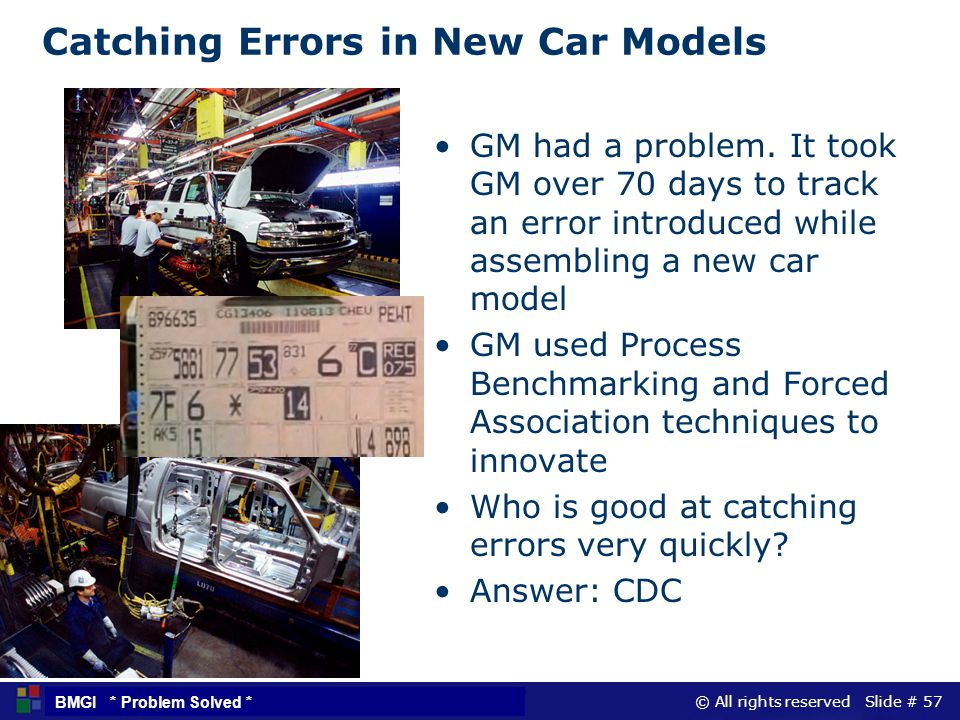 Catching Errors in New Car Models