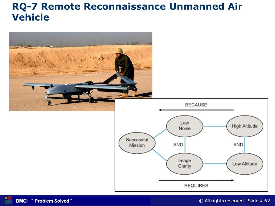 RQ-7 Remote Reconnaissance Unmanned Air Vehicle