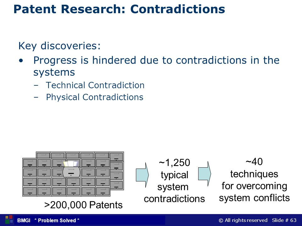 Patent Research: Contradictions