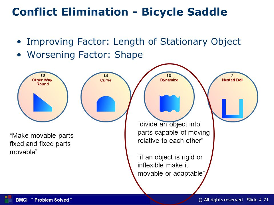 Conflict Elimination - Bicycle Saddle