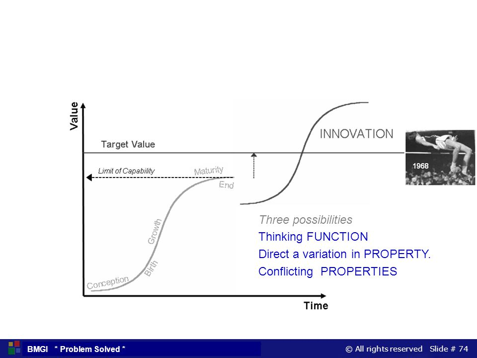 Three possibilities Thinking FUNCTION Direct a variation in PROPERTY. Conflicting PROPERTIES