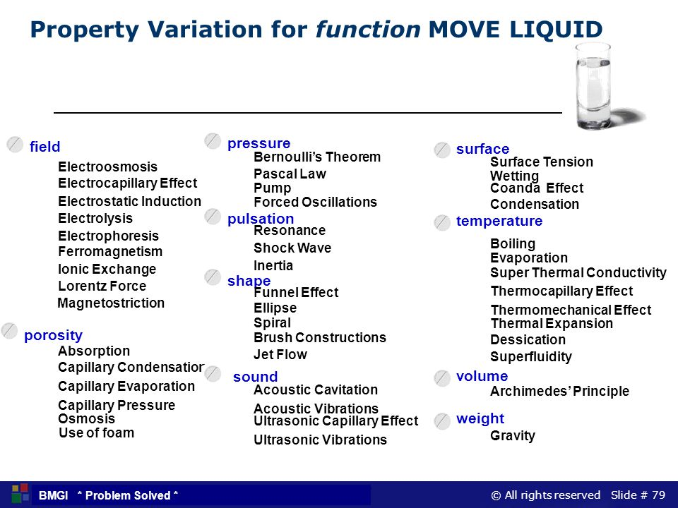 Property Variation for function MOVE LIQUID