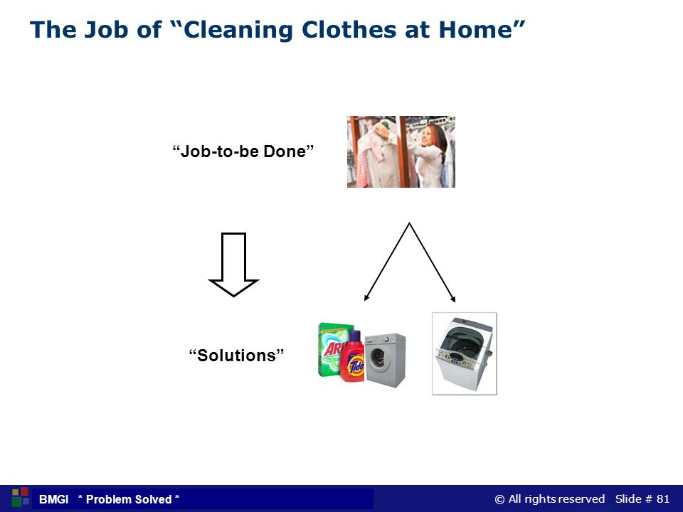The Job of Cleaning Clothes at Home