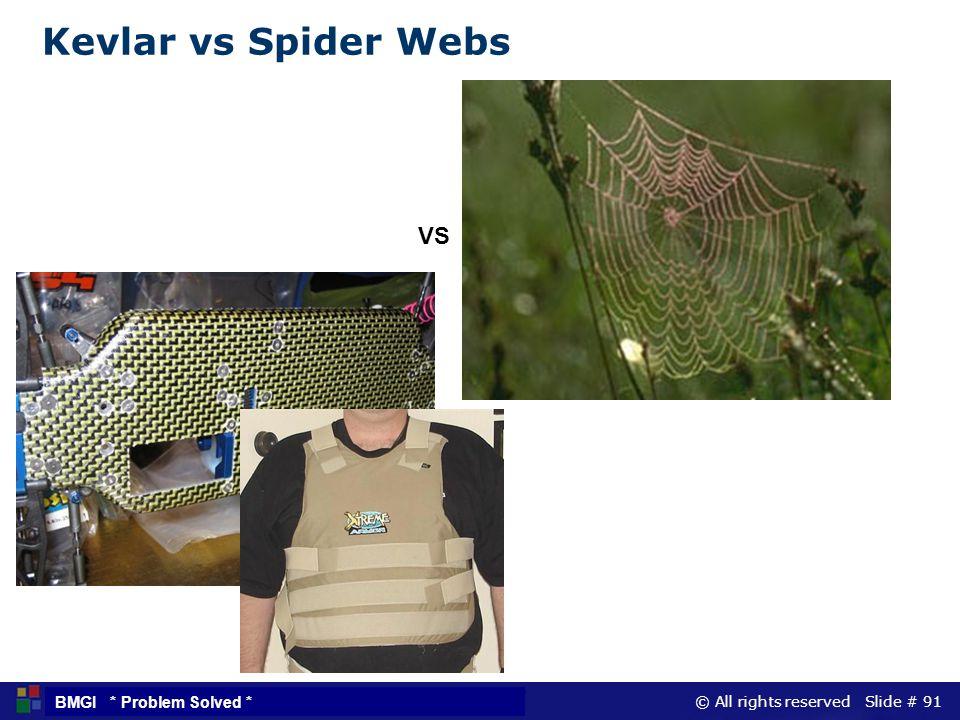 Kevlar vs Spider Webs VS