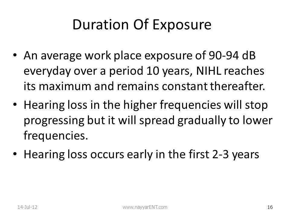 Duration Of Exposure