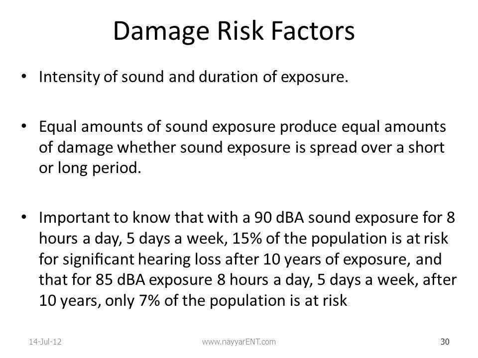 Damage Risk Factors Intensity of sound and duration of exposure.