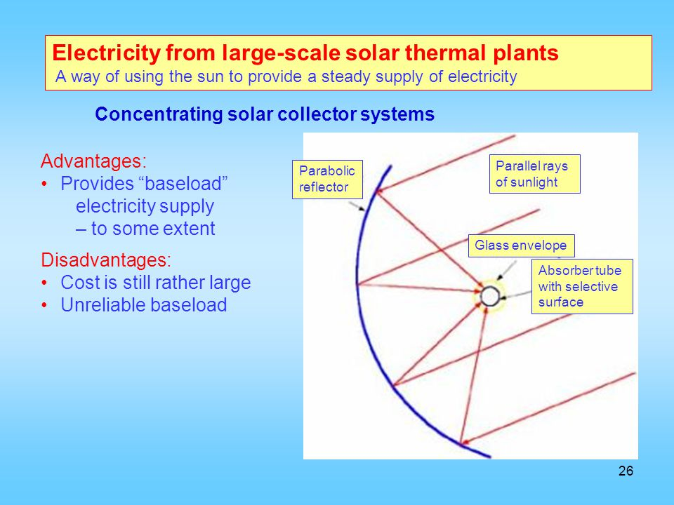 Electricity from large-scale solar thermal plants