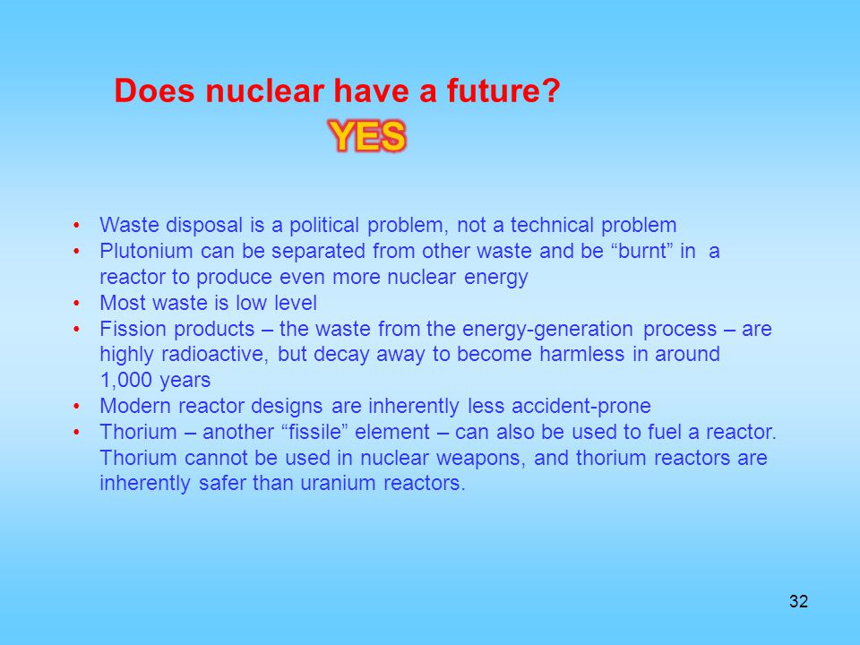 YES Does nuclear have a future