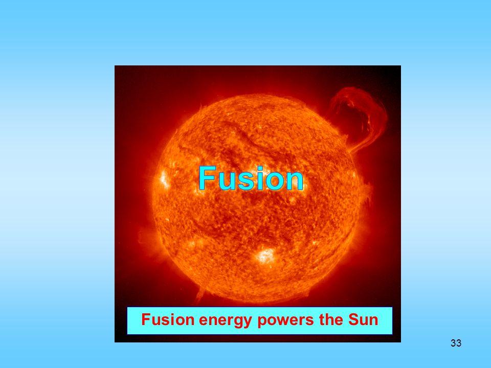 Fusion energy powers the Sun