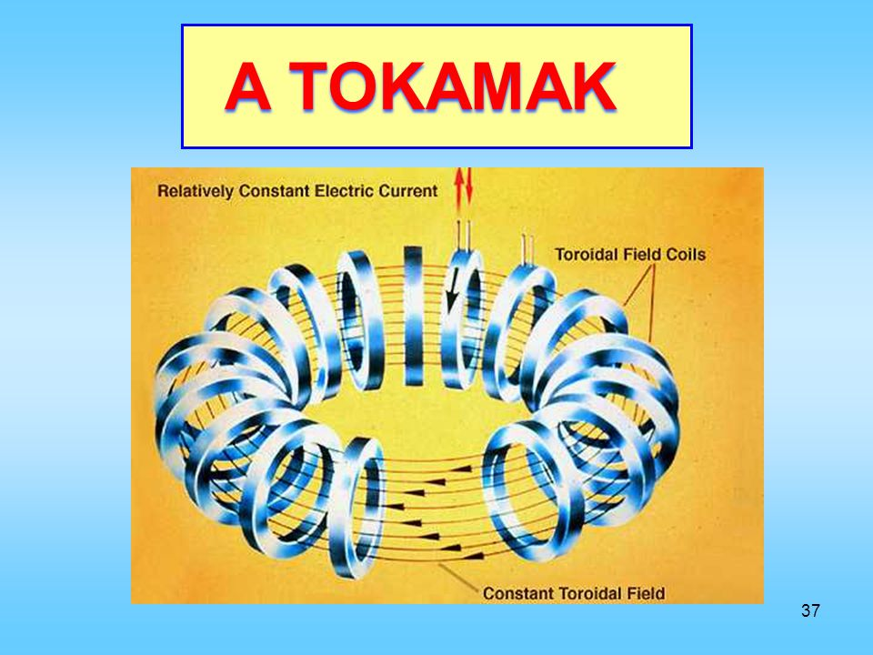 Toroidal field produces