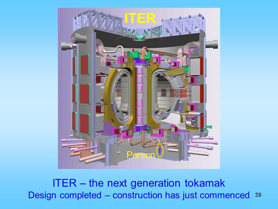 ITER This is what ITER will look like. Note the standard human being down below.