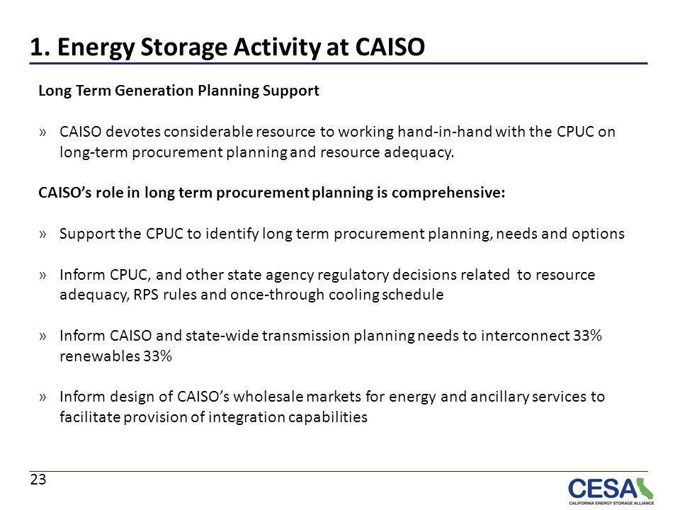1. Energy Storage Activity at CAISO