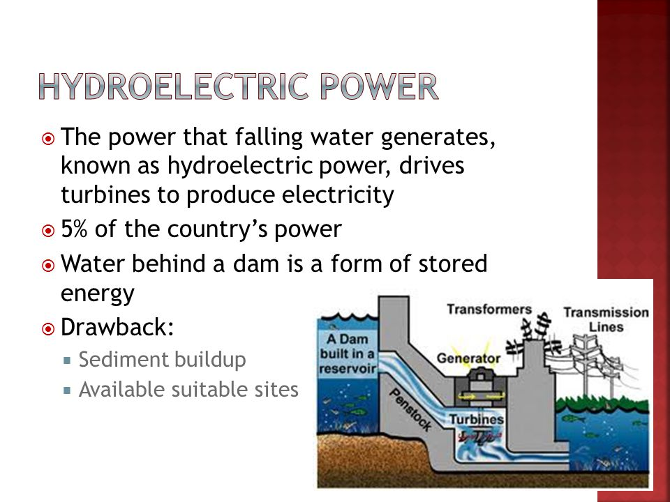 Hydroelectric power The power that falling water generates, known as hydroelectric power, drives turbines to produce electricity.