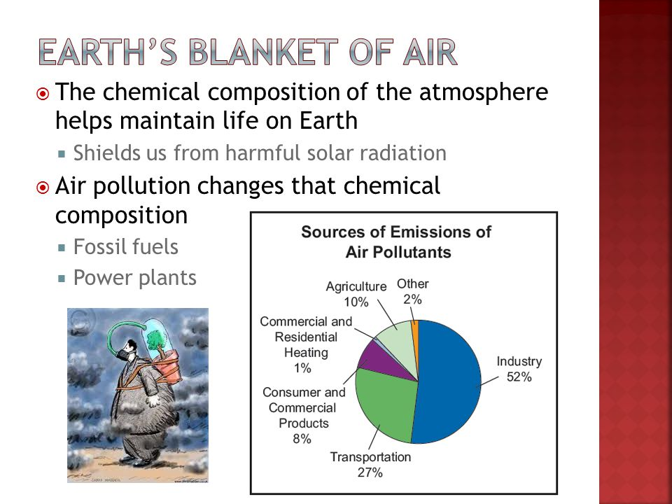 Earth's blanket of air The chemical composition of the atmosphere helps maintain life on Earth. Shields us from harmful solar radiation.