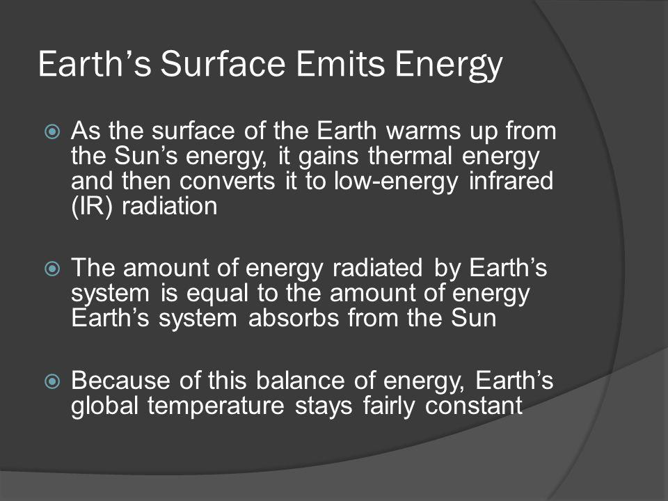 Earth's Surface Emits Energy