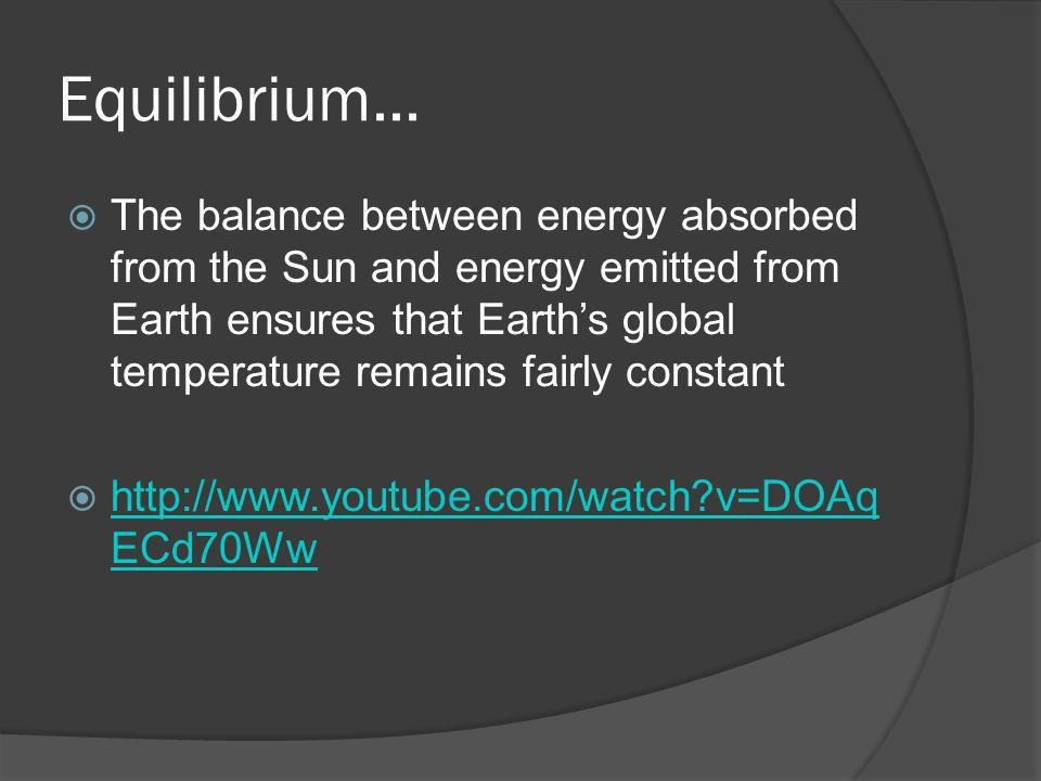 Equilibrium...