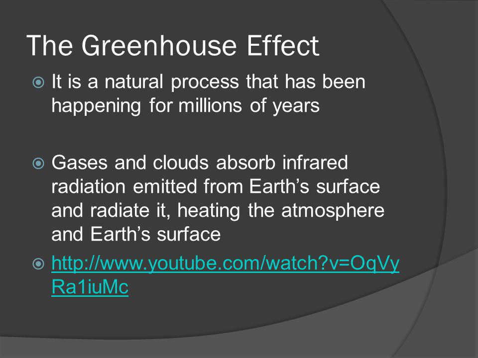 The Greenhouse Effect It is a natural process that has been happening for millions of years.