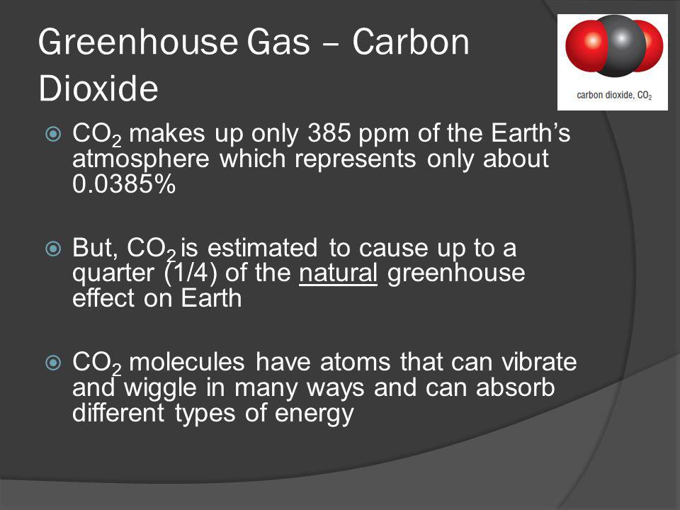Greenhouse Gas – Carbon Dioxide