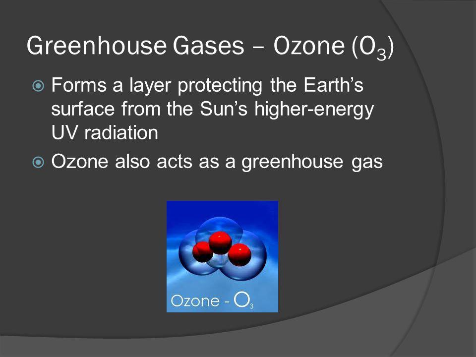Greenhouse Gases – Ozone (O3)