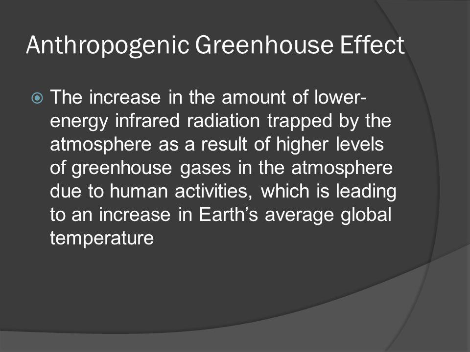 Anthropogenic Greenhouse Effect