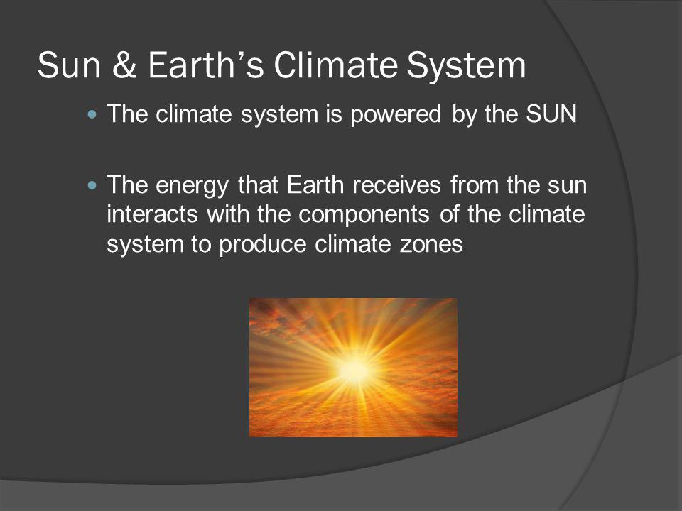 Sun & Earth's Climate System